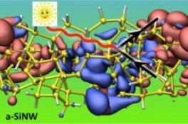 131001141212 Quantum Dots or Nanowires Hold the Future of Solar Panels, Study Finds