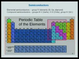 Dr. Patricia M. Mooney: Materials for New Semiconductor Technologies