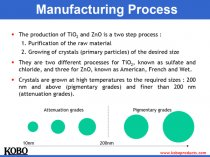 Manufacturing grades of titanium and zinc