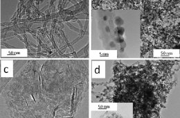 Characterization of Nanocomposite materials